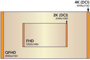 Canon C300 Mark II Atomos Inferno sensor